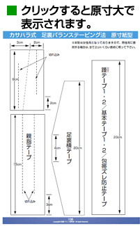 カサハラ式足裏バランステーピング法 原寸紙型