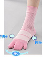 3本指テーピング靴下