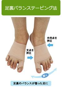足裏バランステーピング法